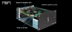 Sonnet Echo Express SEI PCIe Thunderbolt 3