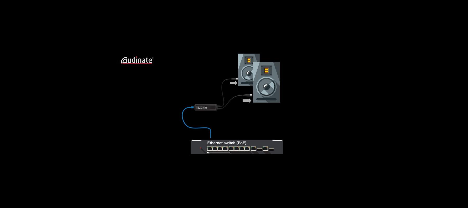 M360 Surround Manager & Mixdown