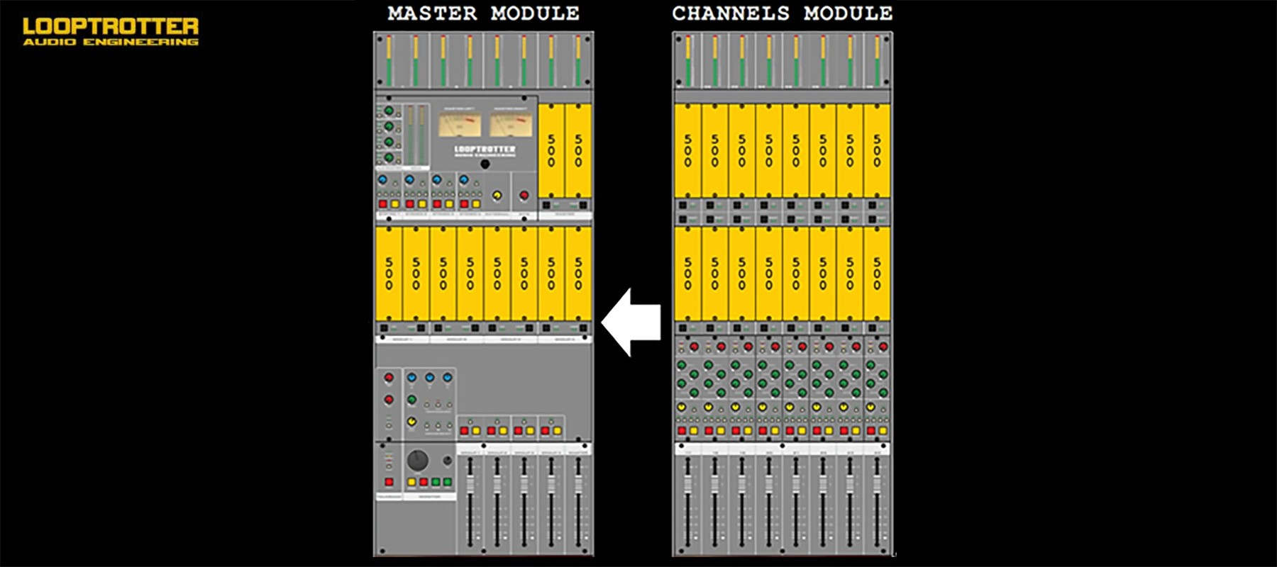 Looptrotter Modular Console 8 canaux
