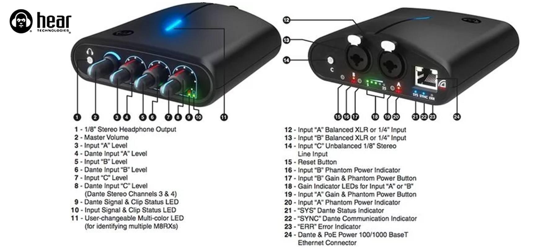 Hear Technologies Switch Back M8RX