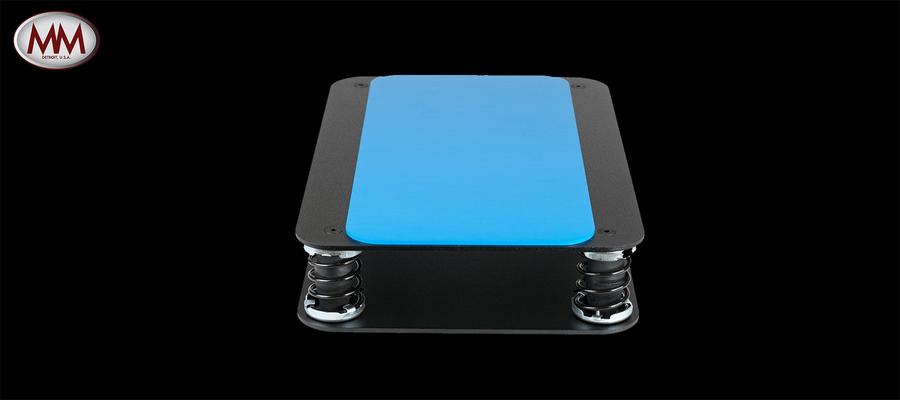 Mesanovic ISO PLatform