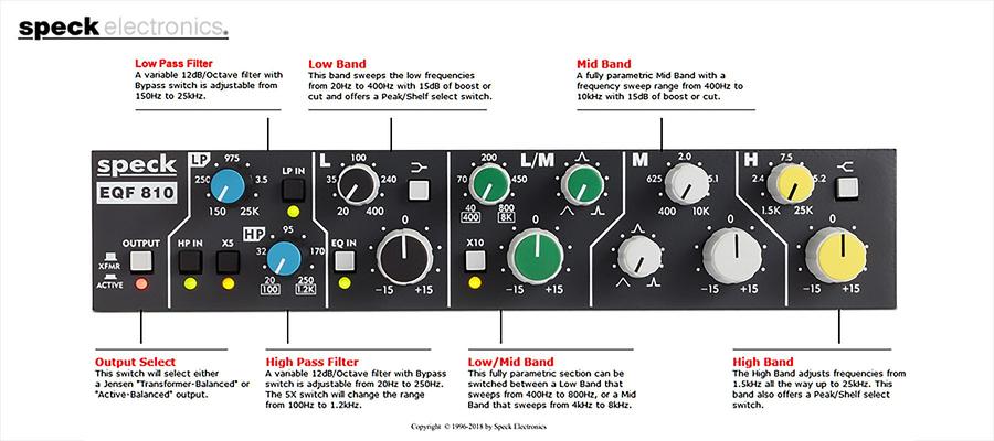 Speck Electronics EQF 810 - Fonctions