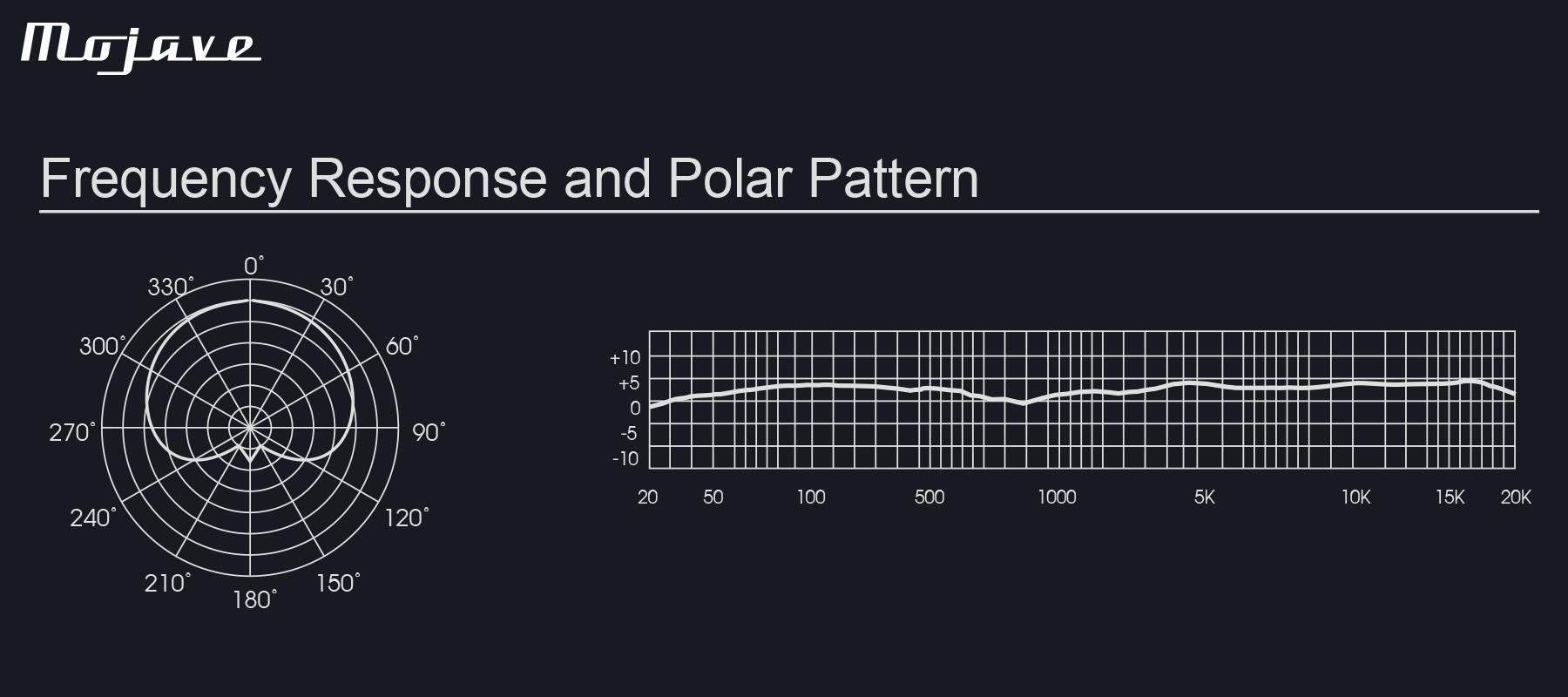 Mojave Audio MA-200SN - Response curve