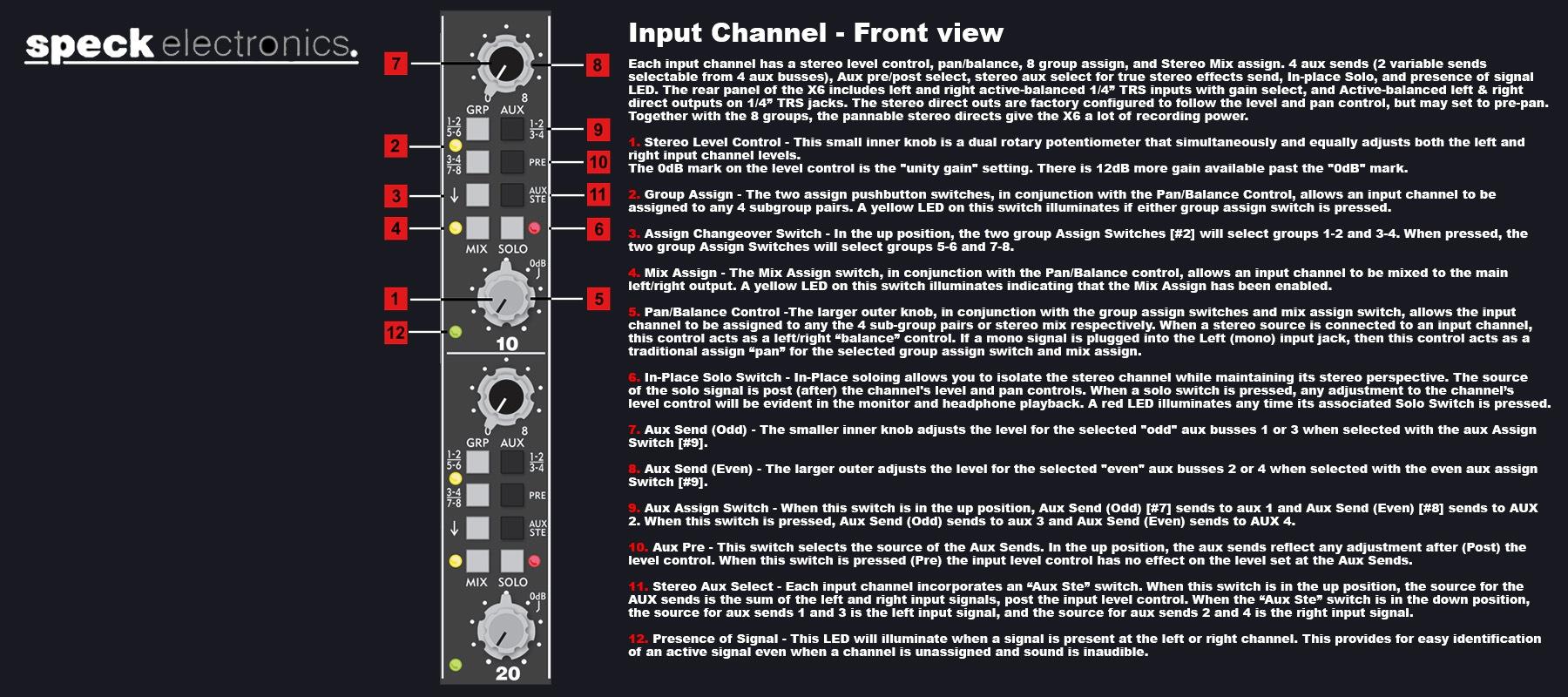 Speck Electronics Xtramix X6 - Input channel