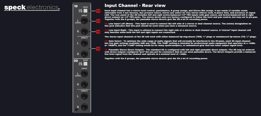 Speck Electronics Xtramix X6 - Input channel Back