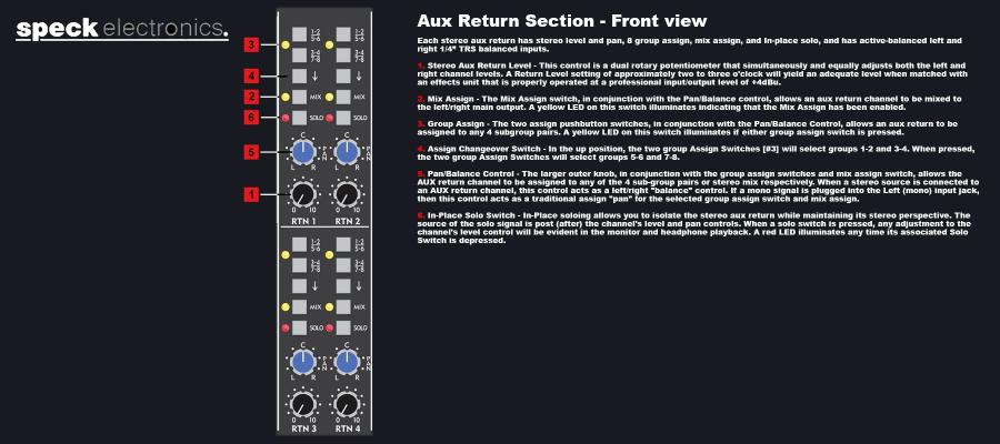 Speck Electronics Xtramix X6 - AUX Return Section