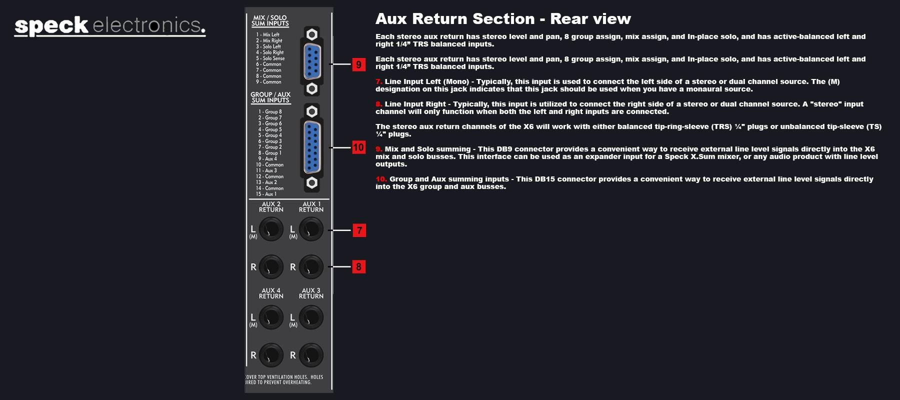 Speck Electronics Xtramix X6 - AUX Return Section Back