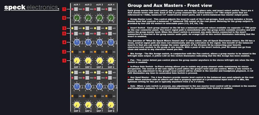 Speck Electronics Xtramix X6 - Group & AUX Masters