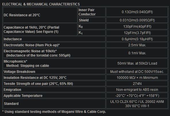 mogami_electrical_mechanical_specifications