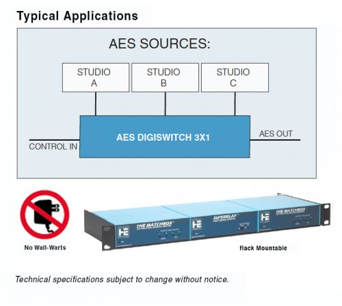 aes-digiswitch-routing