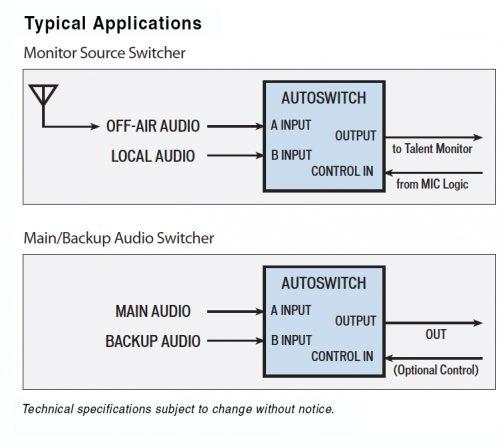 AutoSwitch  utilisation typique 1