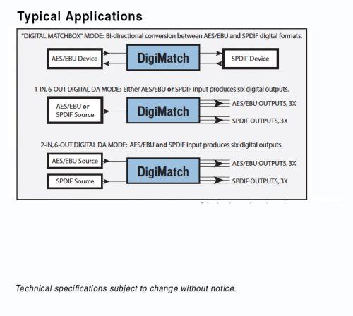 DigiMatch 2x6 utilisation typique