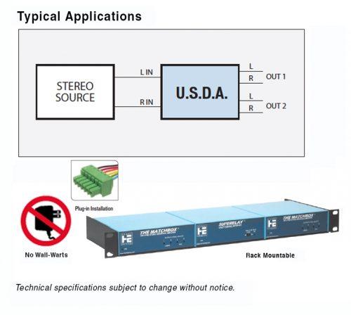 USDA 2x4 utilisation standard
